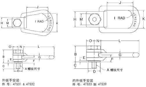 侧拉型吊环特别适合用于翻转夹具和模具. 该产品能绕中心螺栓360度旋转和翻转, 因此, 当提吊旋转物体时, 侧面提升有更大的操作间隙. 该吊环为低位结构, 同时具有一个独特的螺栓止动设计. 其大尺寸锻造单件整体提环易于匹配更大号的吊钩. 相对轻的重量使其比相似吊环更易于操作, 并且能方便地用外扳手(47531, 47532) 或内外扳手 (所有其它尺寸) 安装.