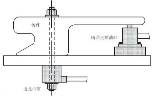 辅助支撑油缸应用图示_杰根斯_工装夹具_液压夹具图片