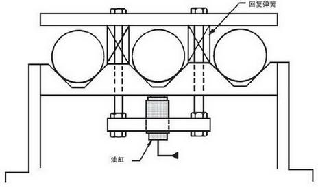 螺纹油缸应用图示_杰根斯_工装夹具_液压夹具图片