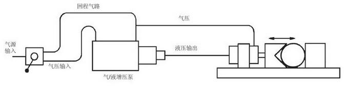 液压自动控制电路图
