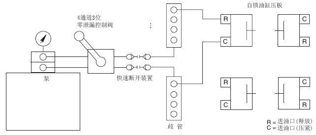 自锁式液压压紧系统的典型回路图