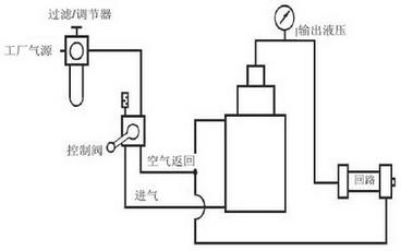 工装电路控制图回路